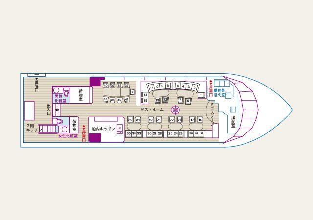アルカディアの船内図